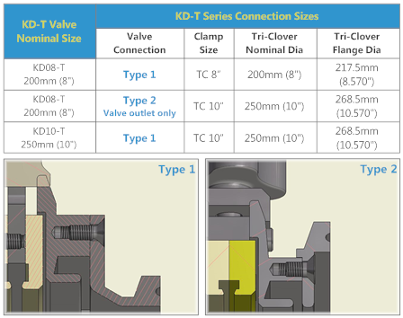 KD_TC_Series_Connection_Table_ver2