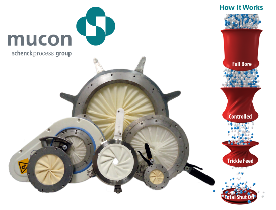 Mucon Iris Diaphragm Valves