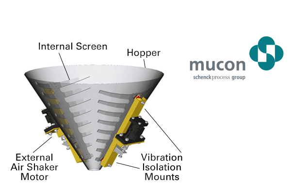 Mucon Promoflow Discharge Aids