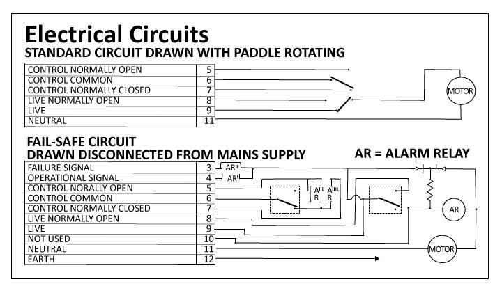 Mucon Rotalog Circuits - Kemutec