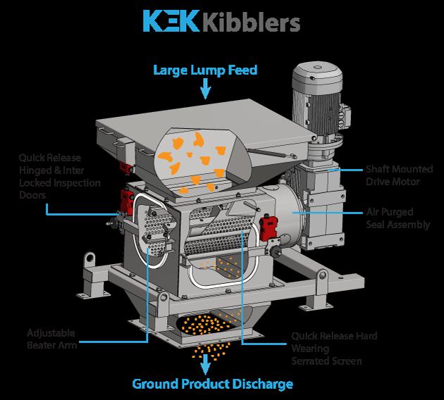 Kemutec Kek Kibbler / Pre-Breaker