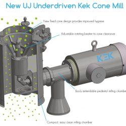 New Kek Underdriven Cone Mill - Kemutec