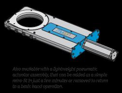 Mucon-DSV-Slide-Gate-Valve-pneumatic_assembly