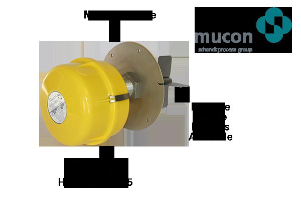 Kemutec - Mucon Rotalog Discharge Aid
